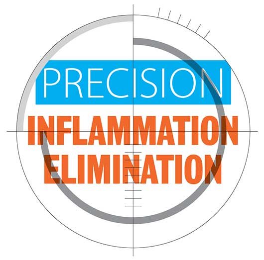 PRECISION Inflammation Elimination « JointHealth™ insight